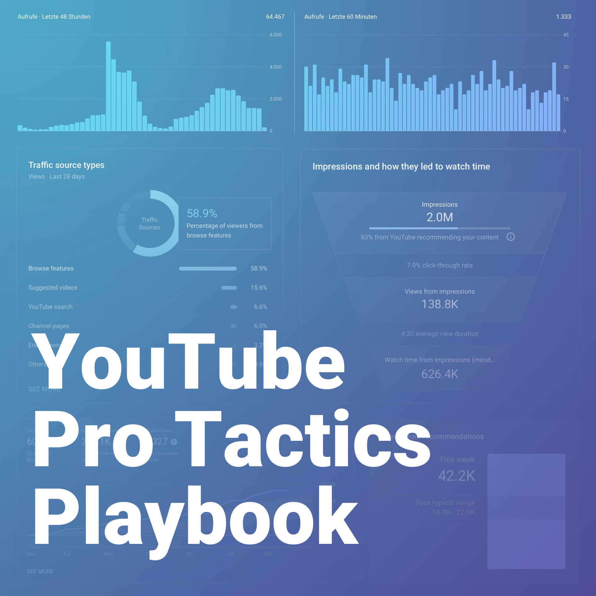 YouTube Pro Tactics Playbook Cover